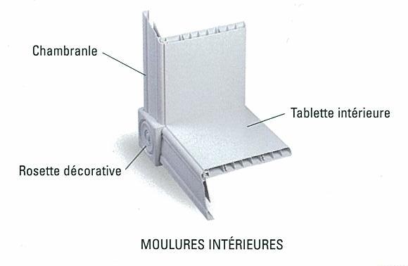 Installation thermique moulures pour portes interieures 2 for Moulure pvc pour fenetre
